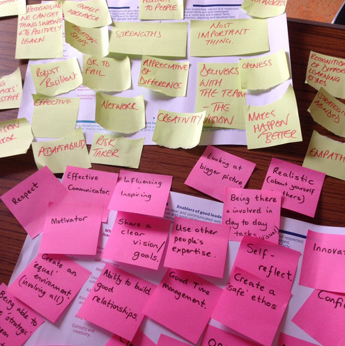 Image of workshop table and post-its