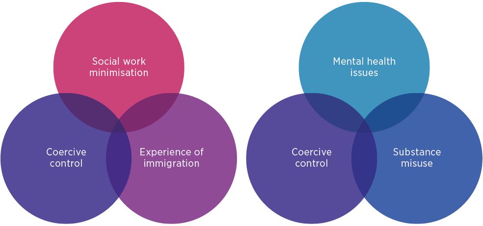 crisis intervention theory social work uk